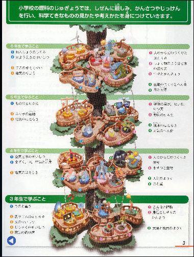 RPG textbook3