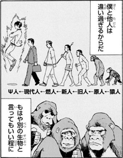 The Future Of Human Evolution - Japanese Manga Style