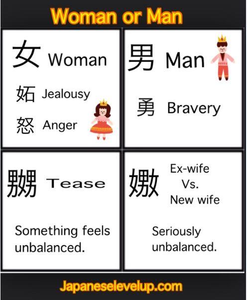 Kanji In Action #3 - Woman vs Man