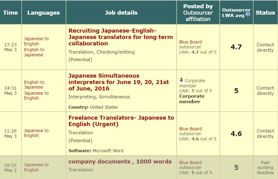 Becoming A Japanese Translator - Finding Work 13